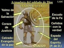La armadura de Dios, cuál es su significado y cómo se usa, esbiblia